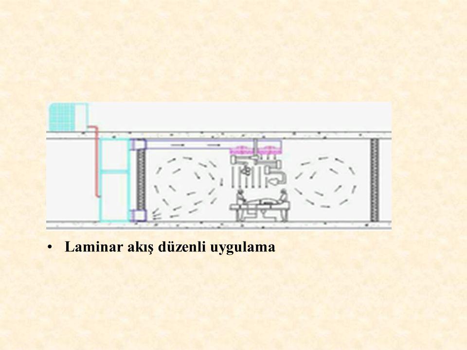 Laminar akış düzenli uygulama