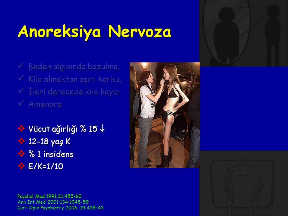 Anoreksiya Nervoza Beden algısında bozulma, Kilo almaktan aşırı korku,