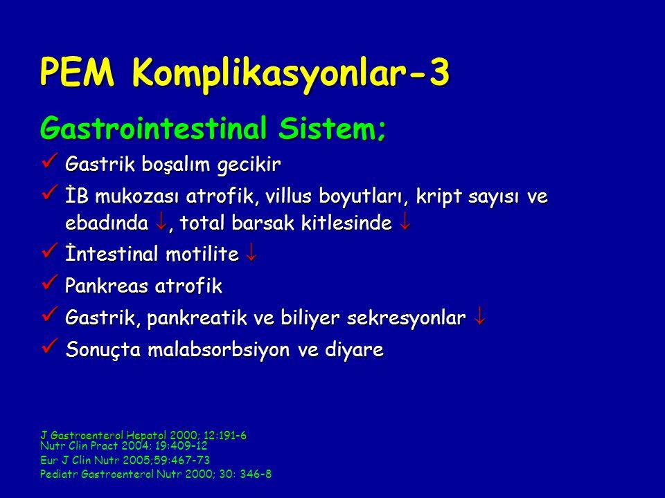 PEM Komplikasyonlar-3 Gastrointestinal Sistem; Gastrik boşalım gecikir