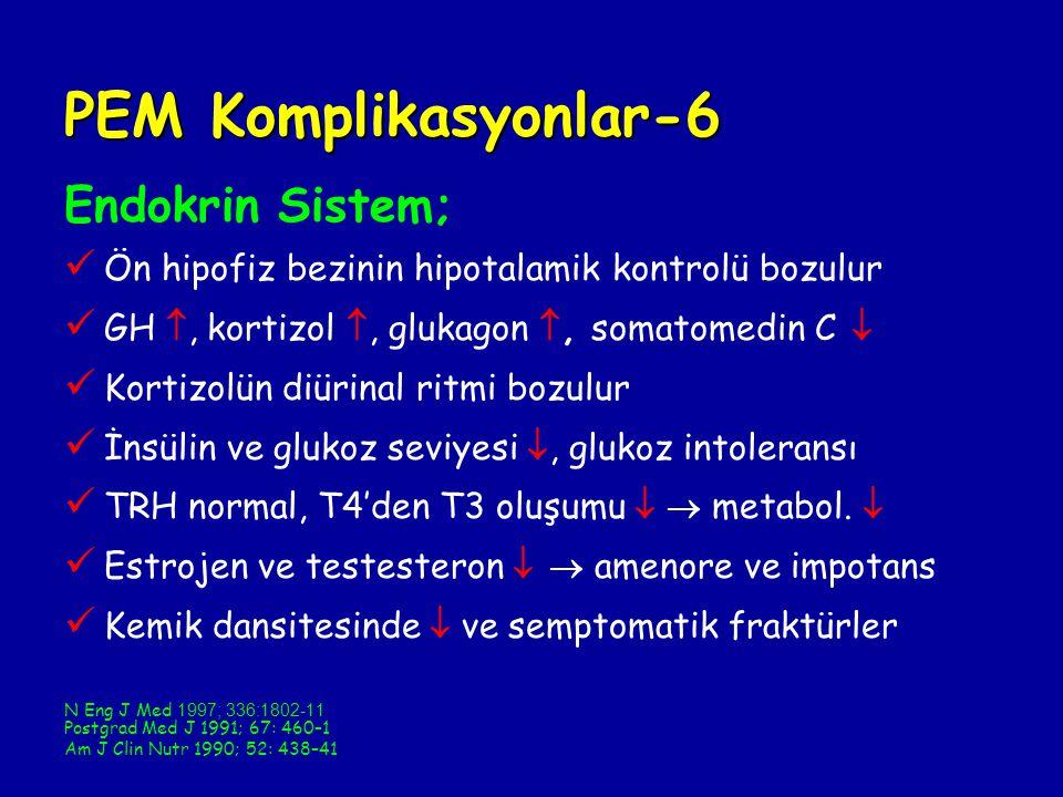 PEM Komplikasyonlar-6 Endokrin Sistem;