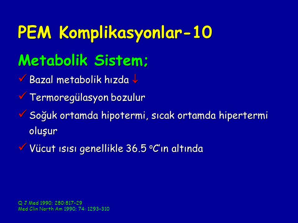 PEM Komplikasyonlar-10 Metabolik Sistem; Bazal metabolik hızda 