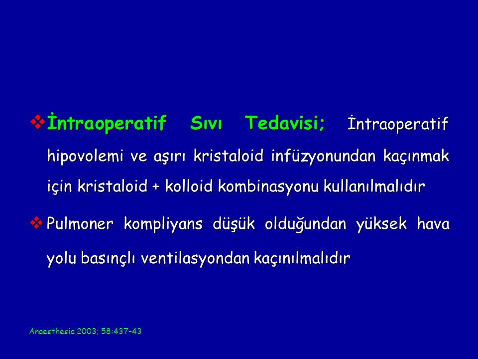 İntraoperatif Sıvı Tedavisi; İntraoperatif hipovolemi ve aşırı kristaloid infüzyonundan kaçınmak için kristaloid + kolloid kombinasyonu kullanılmalıdır