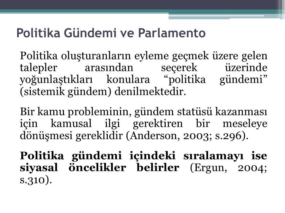 Politika Gündemi ve Parlamento