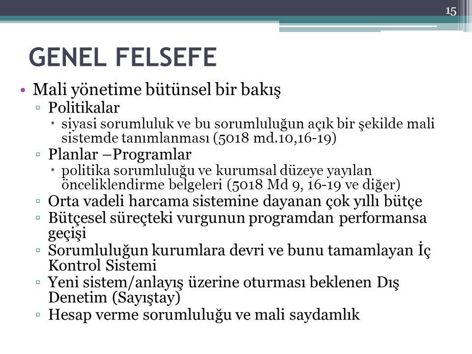 GENEL FELSEFE Mali yönetime bütünsel bir bakış Politikalar