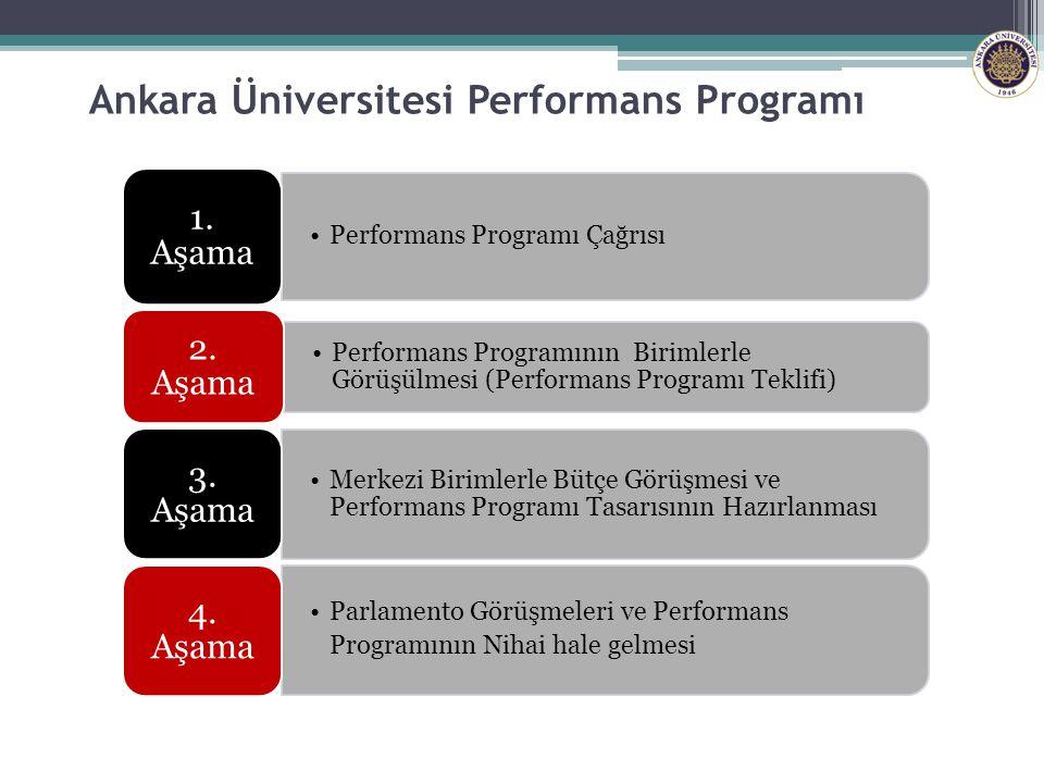 Ankara Üniversitesi Performans Programı