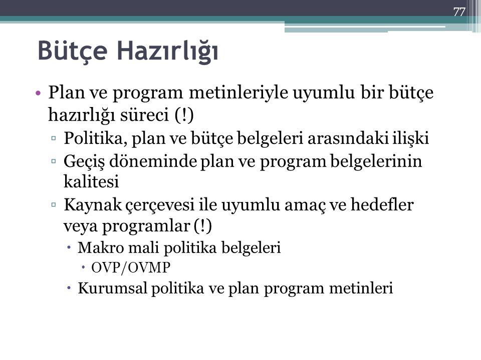 Bütçe Hazırlığı Plan ve program metinleriyle uyumlu bir bütçe hazırlığı süreci (!) Politika, plan ve bütçe belgeleri arasındaki ilişki.