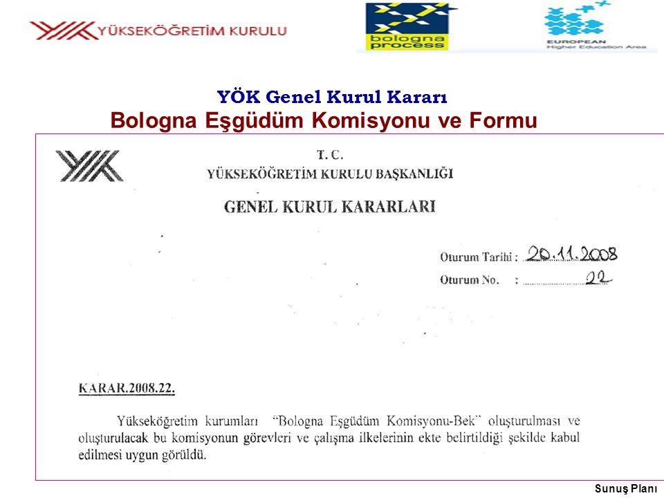 Bologna Eşgüdüm Komisyonu ve Formu