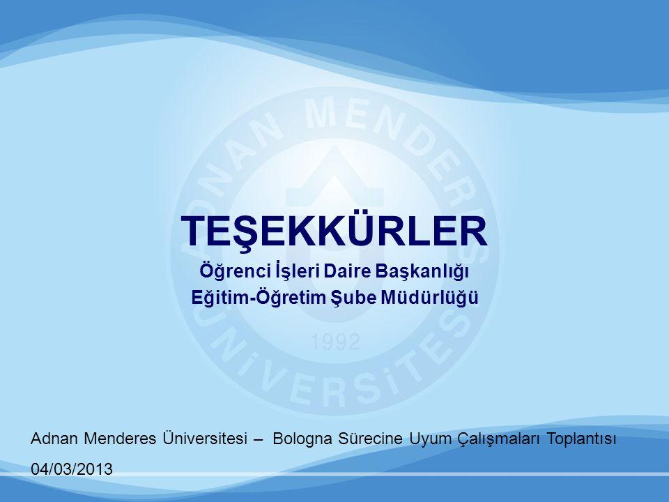 Öğrenci İşleri Daire Başkanlığı Eğitim-Öğretim Şube Müdürlüğü