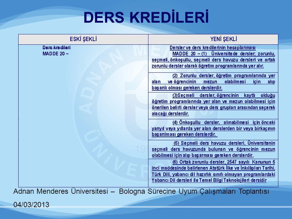 DERS KREDİLERİ Adnan Menderes Üniversitesi – Bologna Sürecine Uyum Çalışmaları Toplantısı.