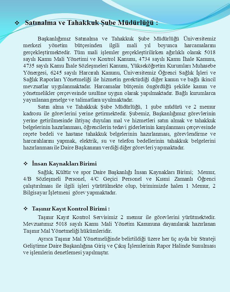 Satınalma ve Tahakkuk Şube Müdürlüğü :