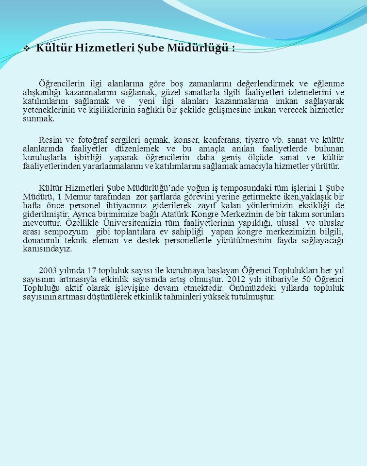 Kültür Hizmetleri Şube Müdürlüğü :