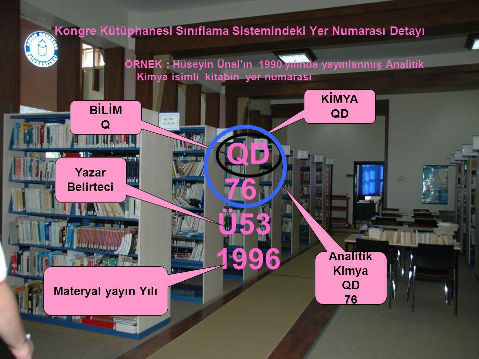 Kongre Kütüphanesi Sınıflama Sistemindeki Yer Numarası Detayı