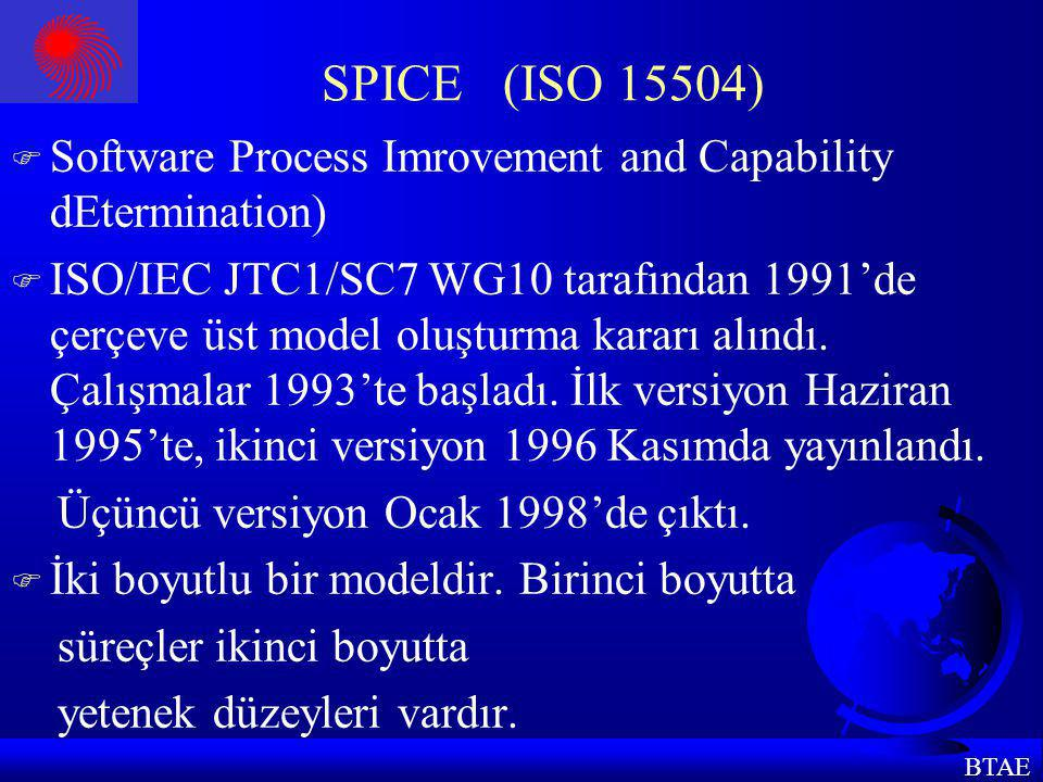 SPICE (ISO 15504) Software Process Imrovement and Capability dEtermination)