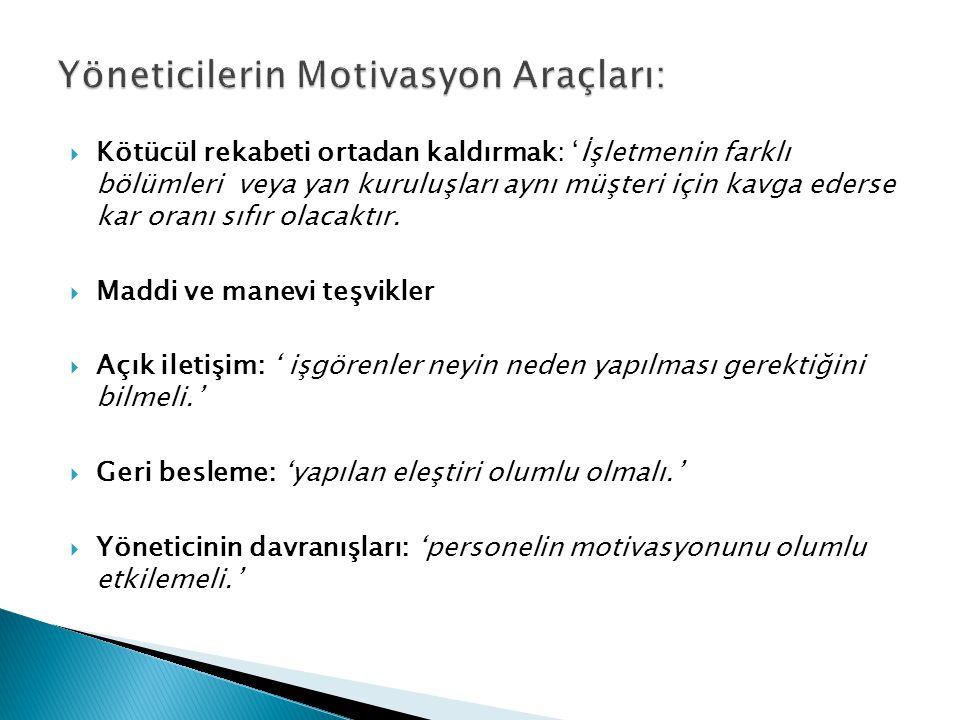 Yöneticilerin Motivasyon Araçları: