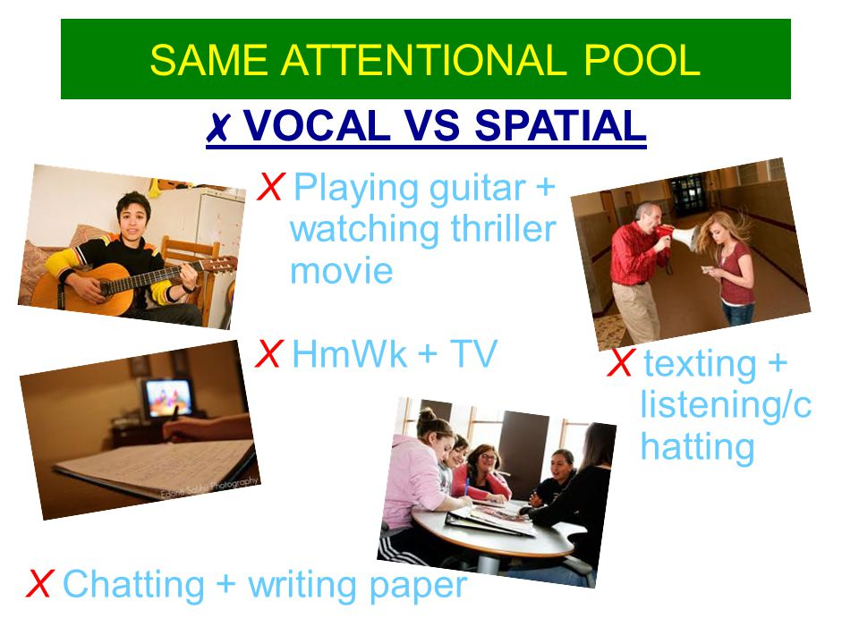 SAME ATTENTIONAL POOL ✗ VOCAL VS SPATIAL