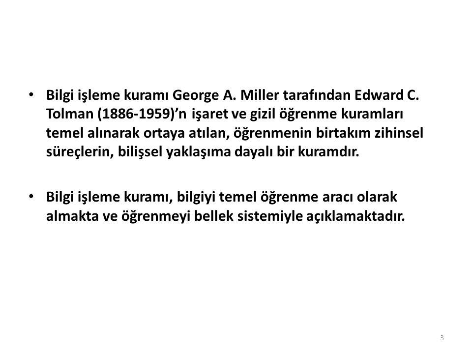 Bilgi işleme kuramı George A. Miller tarafından Edward C