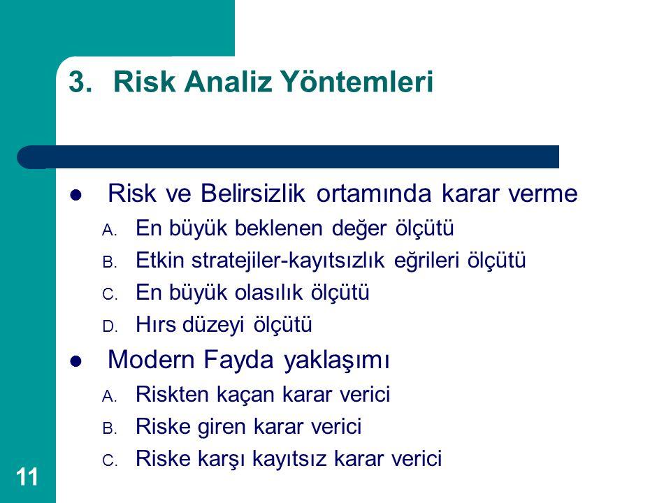 Risk Analiz Yöntemleri