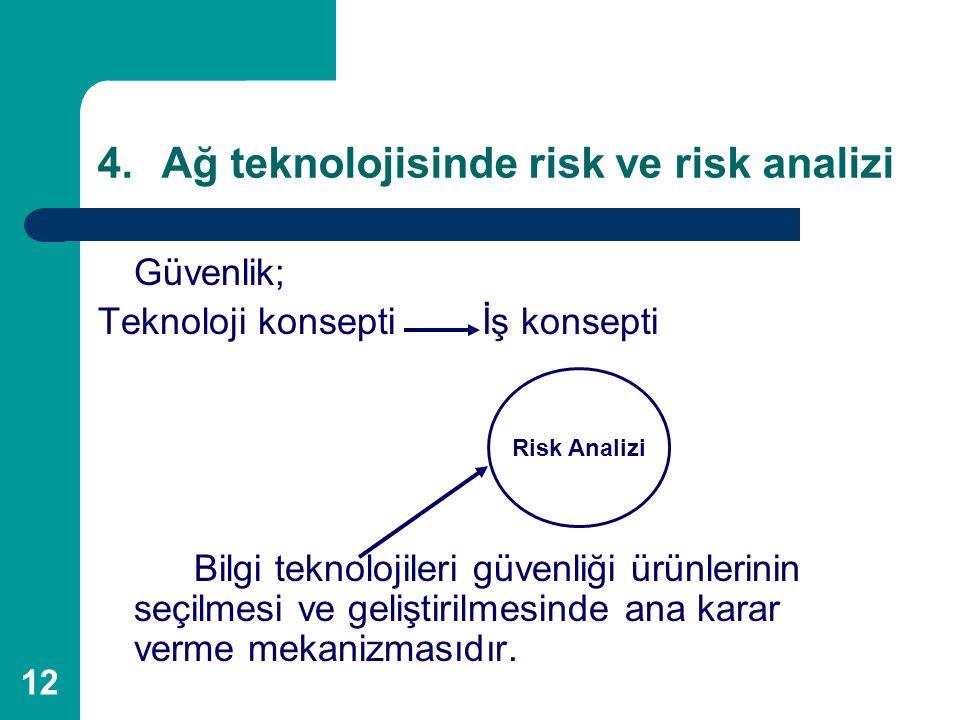 Ağ teknolojisinde risk ve risk analizi