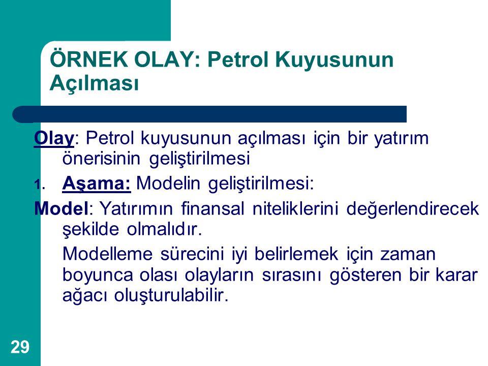 ÖRNEK OLAY: Petrol Kuyusunun Açılması
