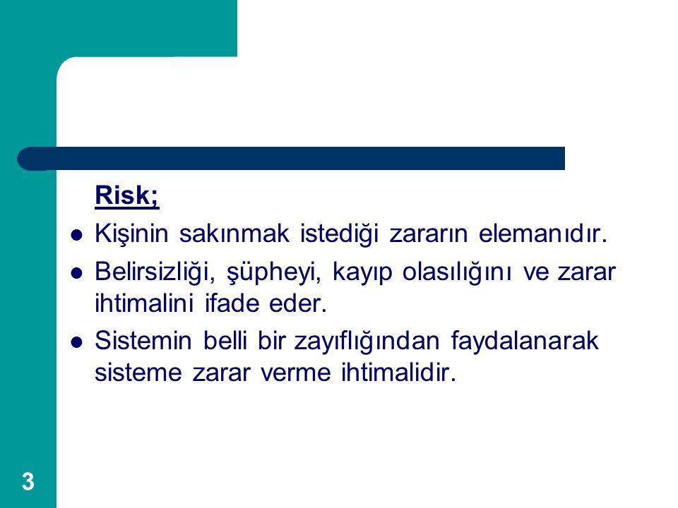 Risk; Kişinin sakınmak istediği zararın elemanıdır. Belirsizliği, şüpheyi, kayıp olasılığını ve zarar ihtimalini ifade eder.