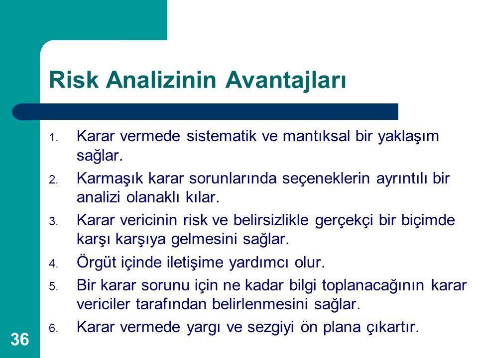 Risk Analizinin Avantajları