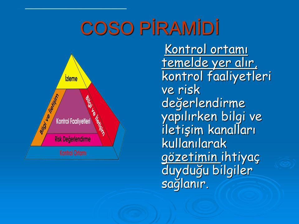 COSO PİRAMİDİ