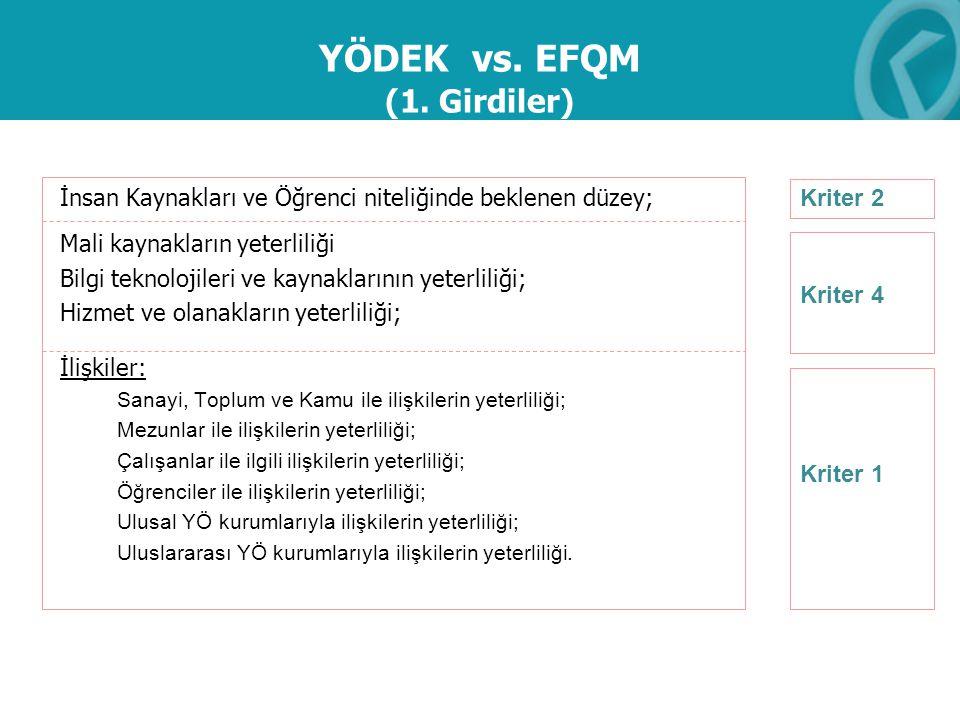 YÖDEK vs. EFQM (1. Girdiler)