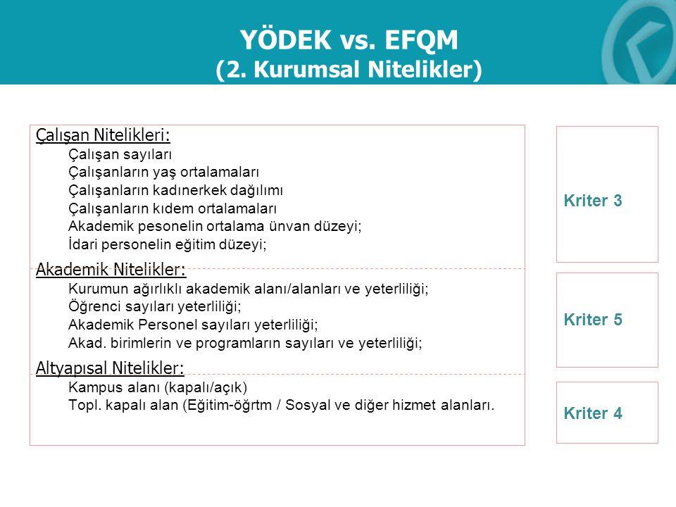 YÖDEK vs. EFQM (2. Kurumsal Nitelikler)