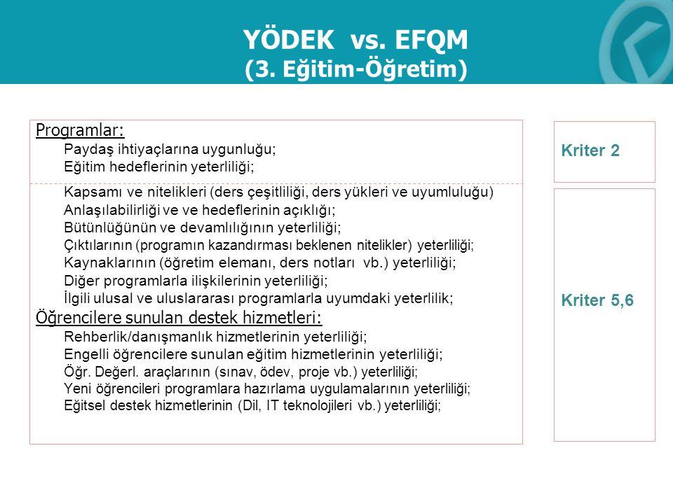 YÖDEK vs. EFQM (3. Eğitim-Öğretim)