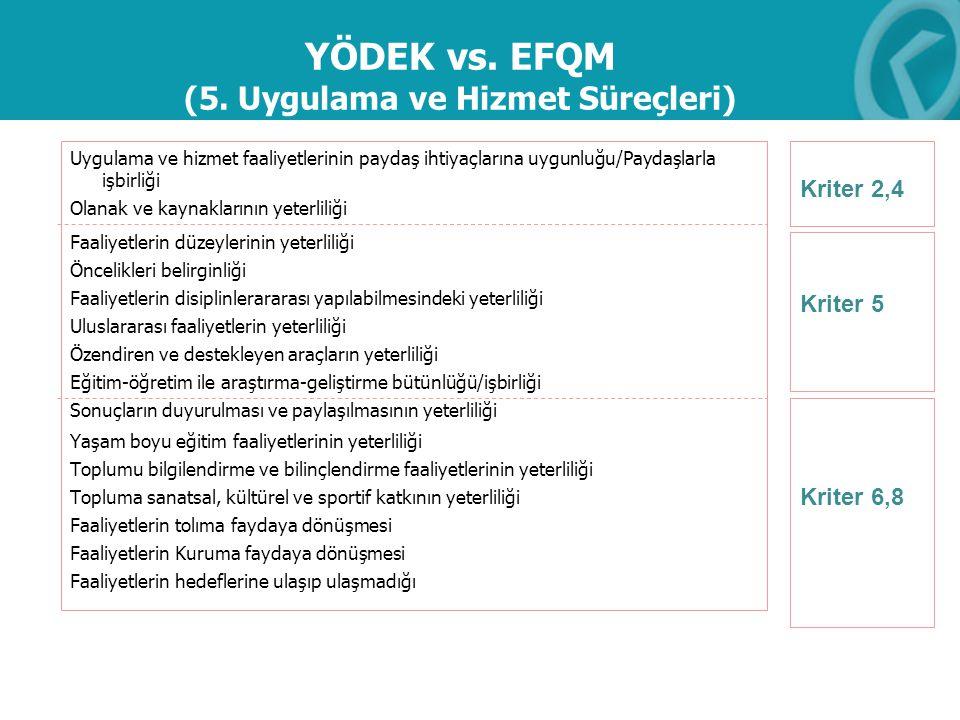 YÖDEK vs. EFQM (5. Uygulama ve Hizmet Süreçleri)