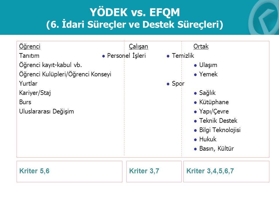 YÖDEK vs. EFQM (6. İdari Süreçler ve Destek Süreçleri)
