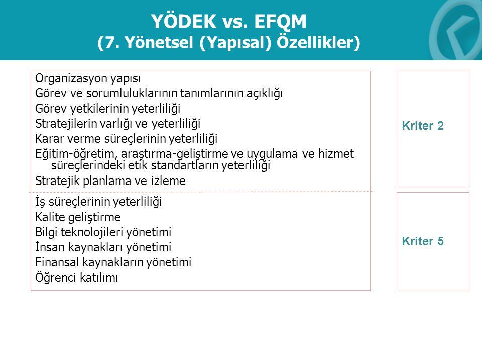 YÖDEK vs. EFQM (7. Yönetsel (Yapısal) Özellikler)