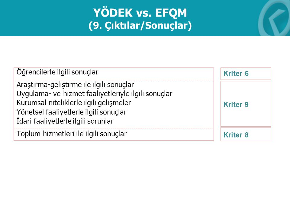 YÖDEK vs. EFQM (9. Çıktılar/Sonuçlar)