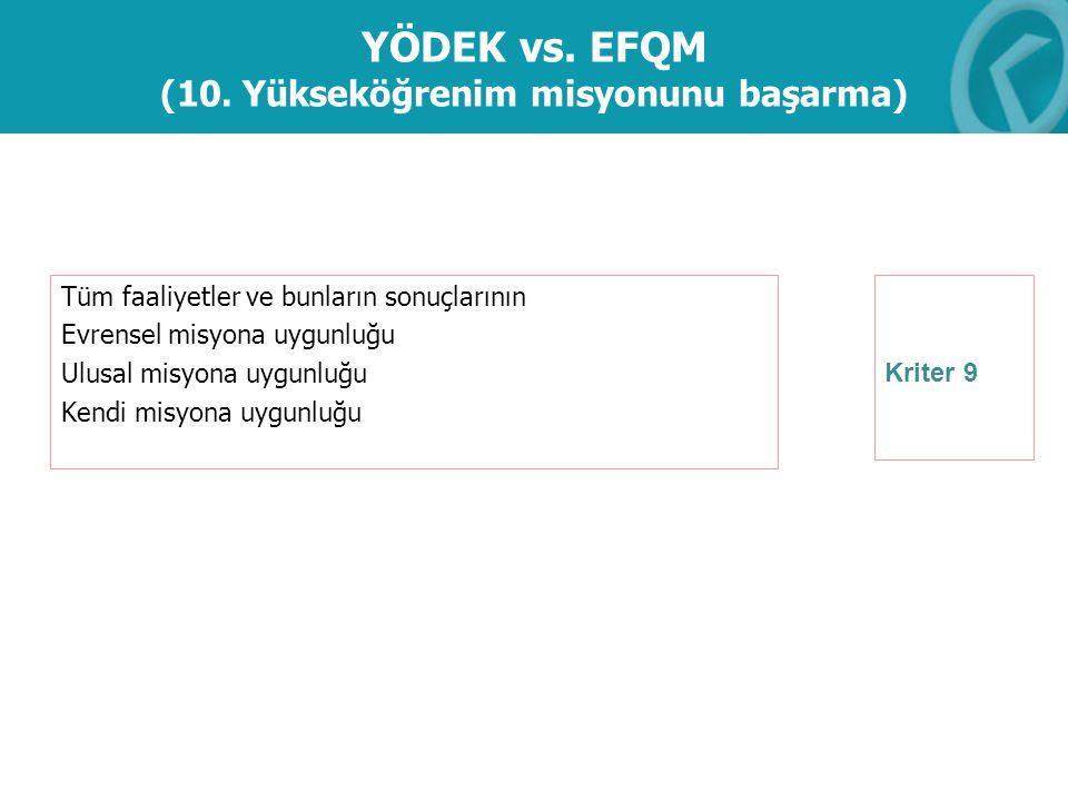 YÖDEK vs. EFQM (10. Yükseköğrenim misyonunu başarma)
