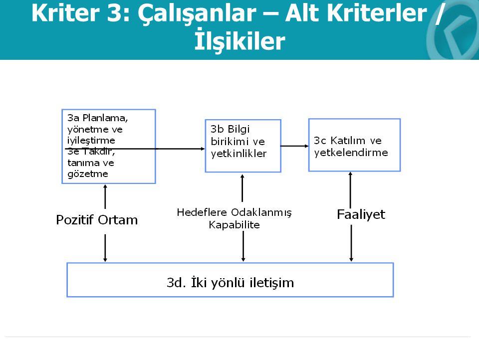 Kriter 3: Çalışanlar – Alt Kriterler / İlşikiler