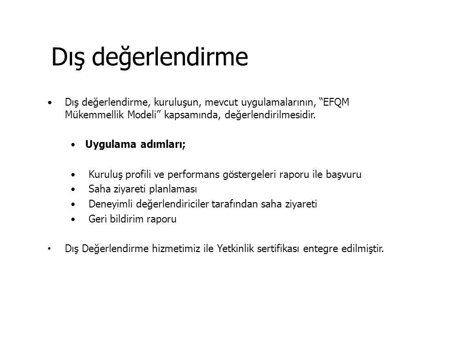 Dış değerlendirme Dış değerlendirme, kuruluşun, mevcut uygulamalarının, EFQM Mükemmellik Modeli kapsamında, değerlendirilmesidir.