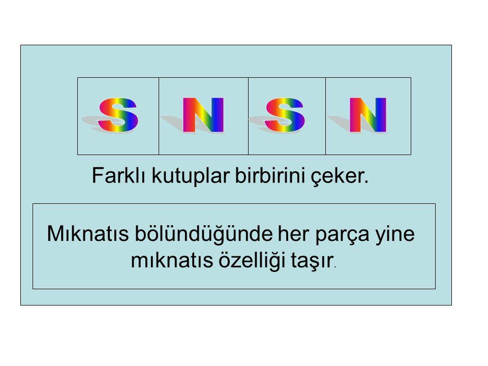 S N S N Farklı kutuplar birbirini çeker.