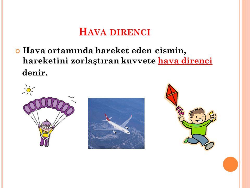 Hava direnci Hava ortamında hareket eden cismin, hareketini zorlaştıran kuvvete hava direnci.