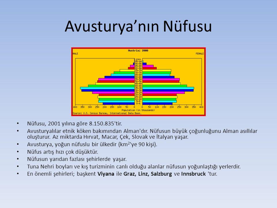 Avusturya'nın Nüfusu Nüfusu, 2001 yılına göre 8.150.835 tir.