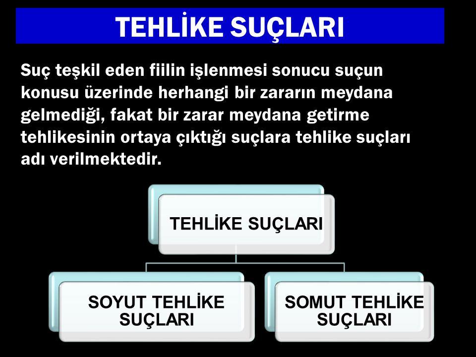 TEHLİKE SUÇLARI