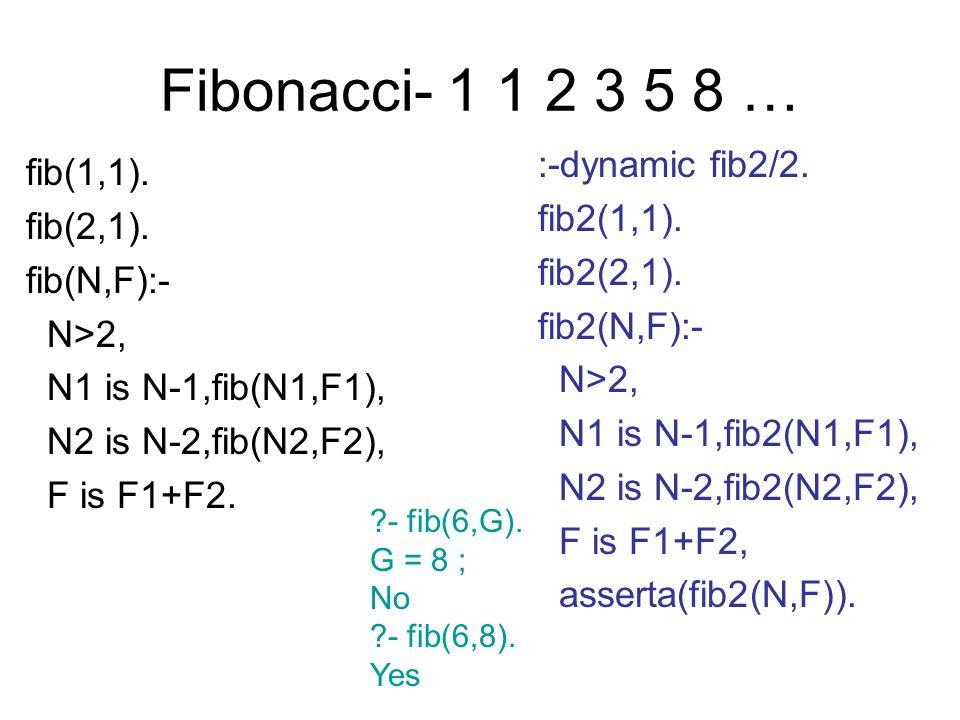 Fibonacci- 1 1 2 3 5 8 … :-dynamic fib2/2. fib(1,1). fib2(1,1).