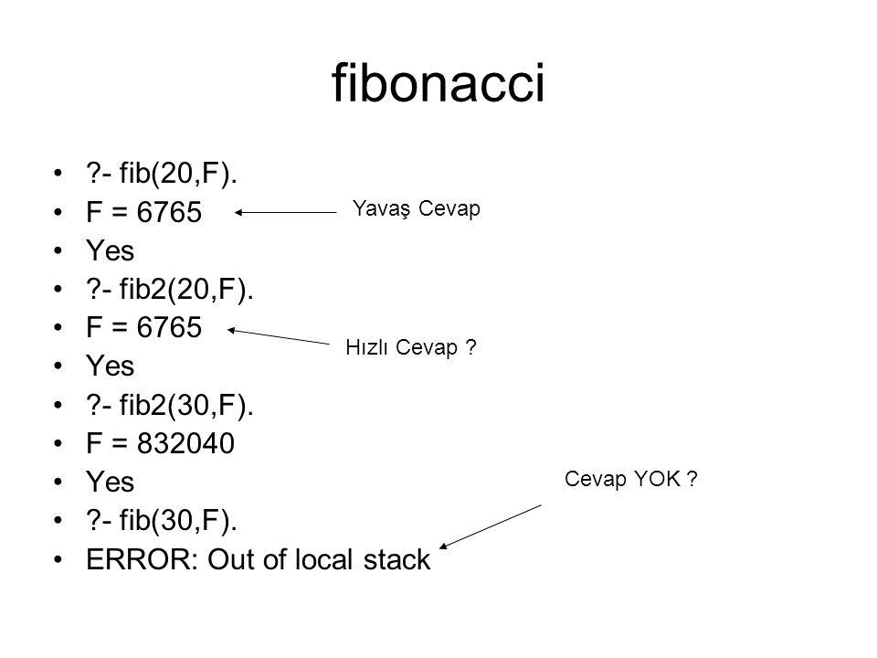 fibonacci - fib(20,F). F = 6765 Yes - fib2(20,F). - fib2(30,F).