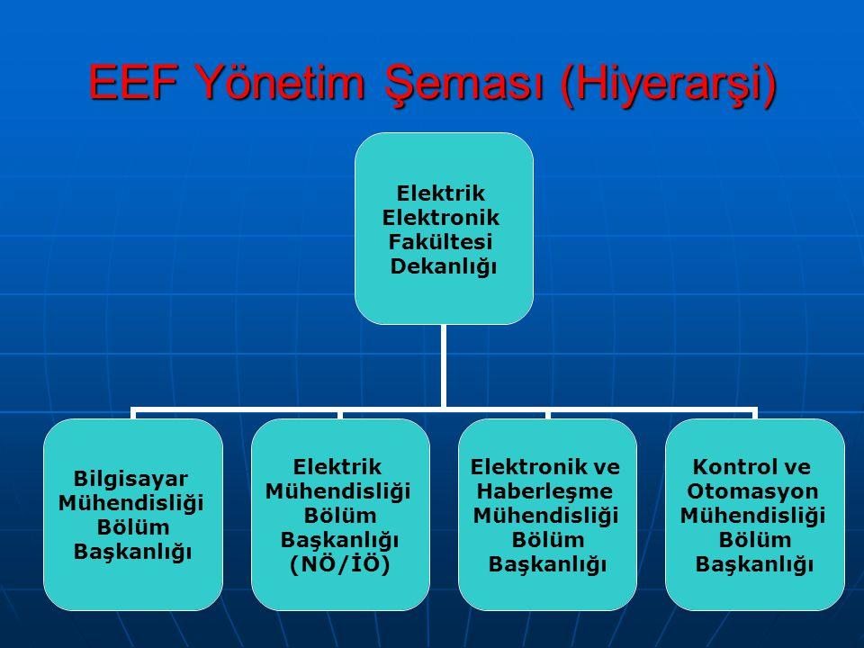 EEF Yönetim Şeması (Hiyerarşi)