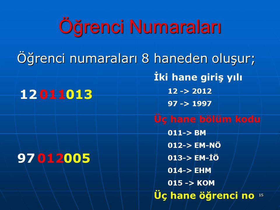 Öğrenci Numaraları Öğrenci numaraları 8 haneden oluşur; 12 011 013 97
