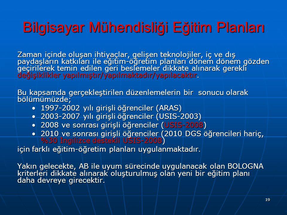 Bilgisayar Mühendisliği Eğitim Planları
