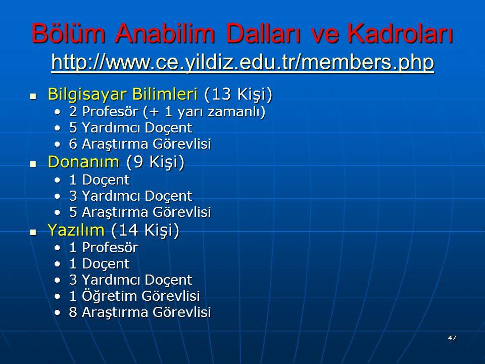Bölüm Anabilim Dalları ve Kadroları http://www. ce. yildiz. edu