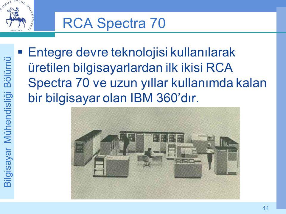 RCA Spectra 70