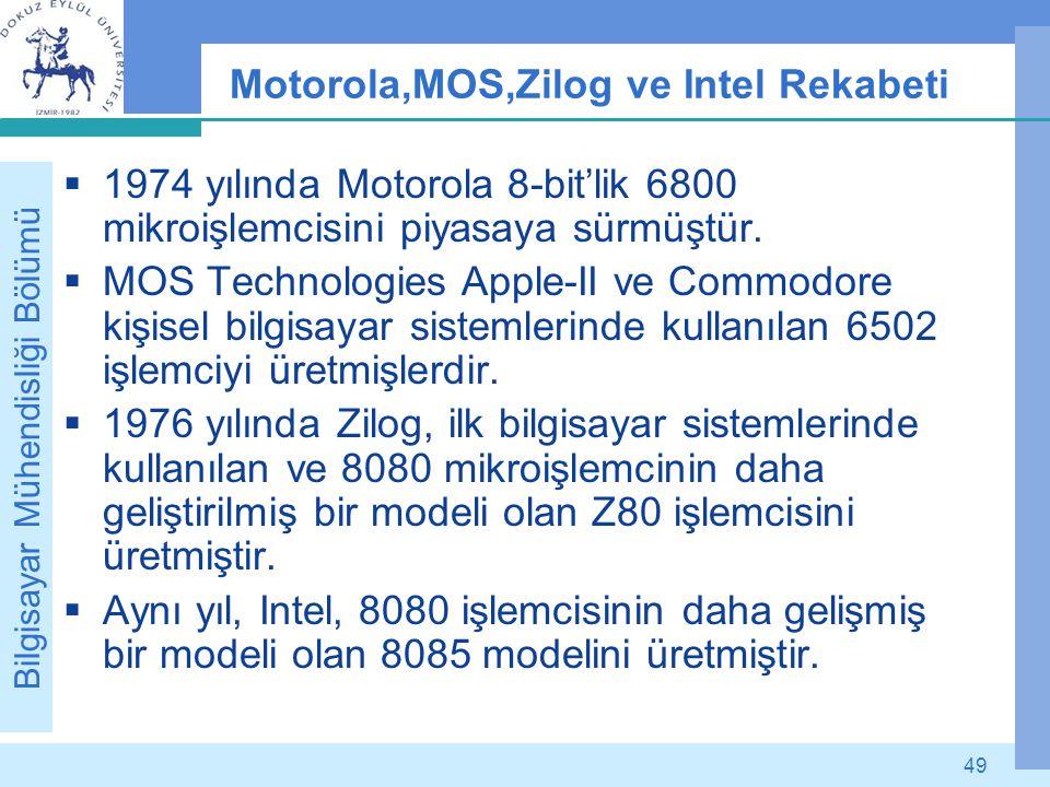 Motorola,MOS,Zilog ve Intel Rekabeti