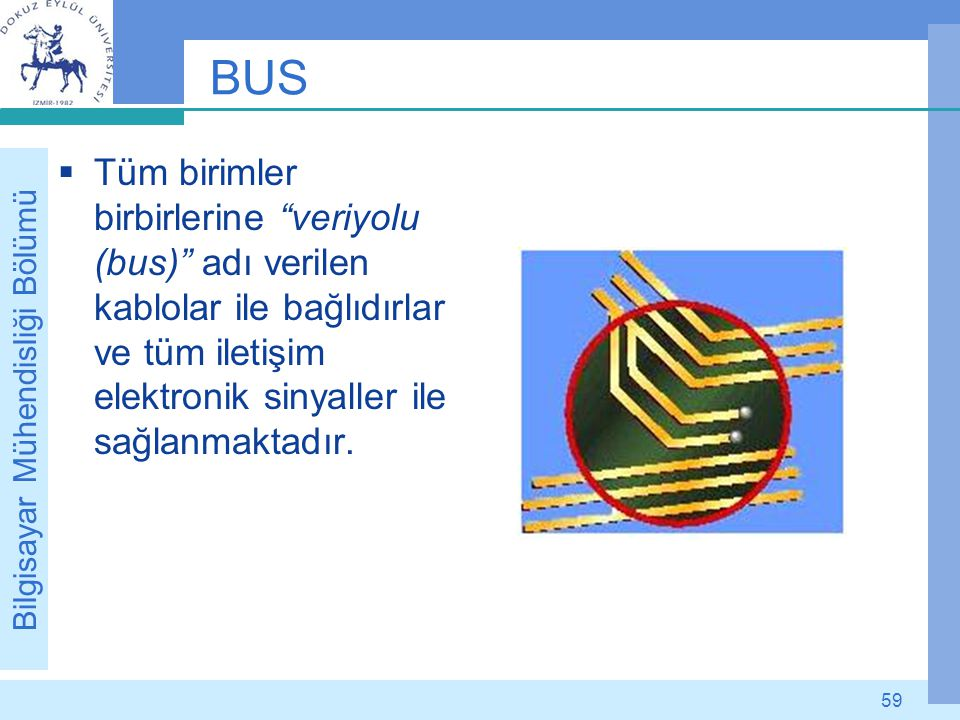 BUS Tüm birimler birbirlerine veriyolu (bus) adı verilen kablolar ile bağlıdırlar ve tüm iletişim elektronik sinyaller ile sağlanmaktadır.