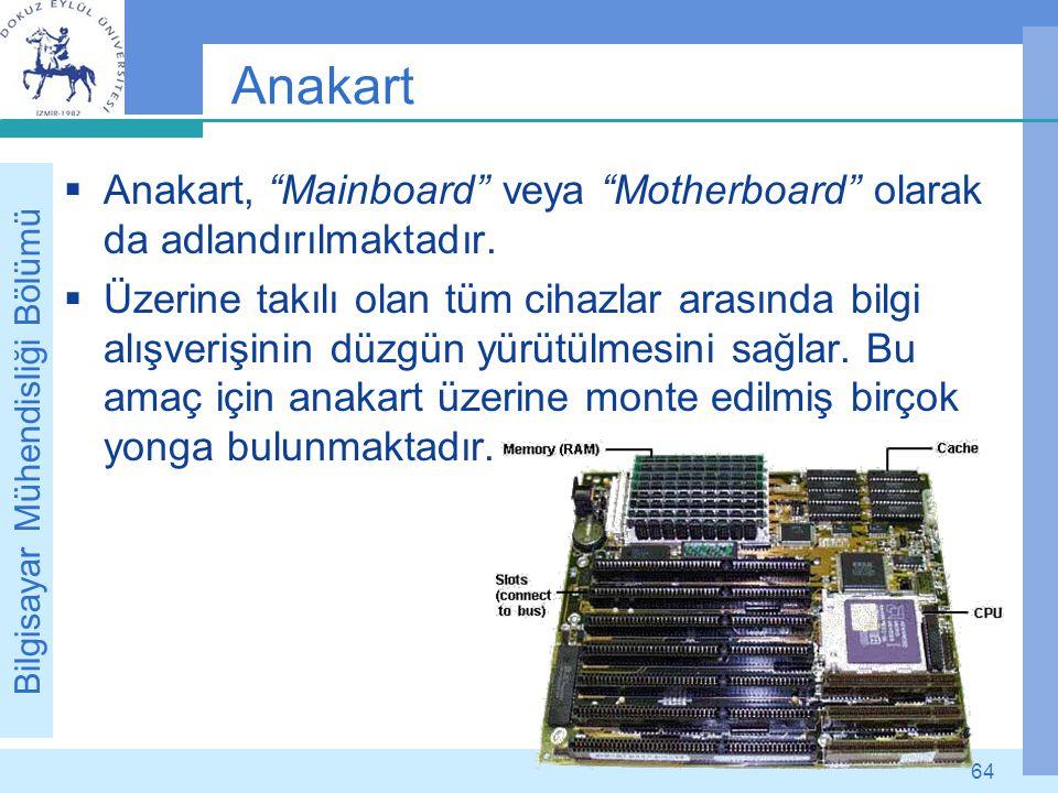 Anakart Anakart, Mainboard veya Motherboard olarak da adlandırılmaktadır.